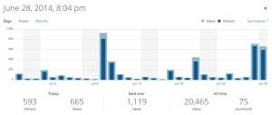 Blog June 2014